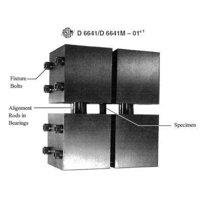 GD6641-705 ASTM D6641 Test Fixture